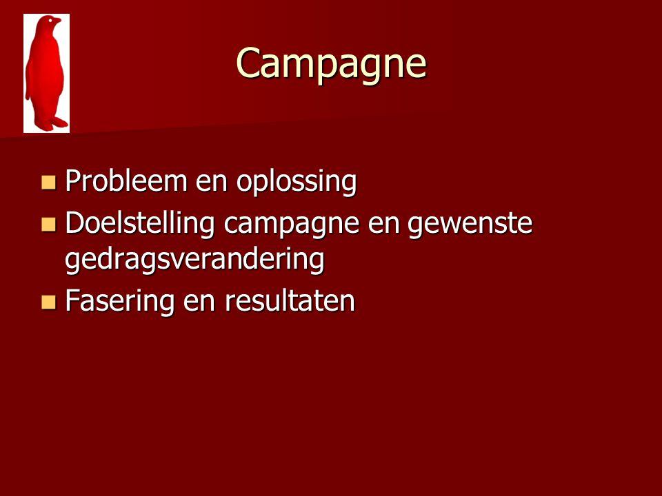 Campagne Probleem en oplossing Probleem en oplossing Doelstelling campagne en gewenste gedragsverandering Doelstelling campagne en gewenste gedragsver