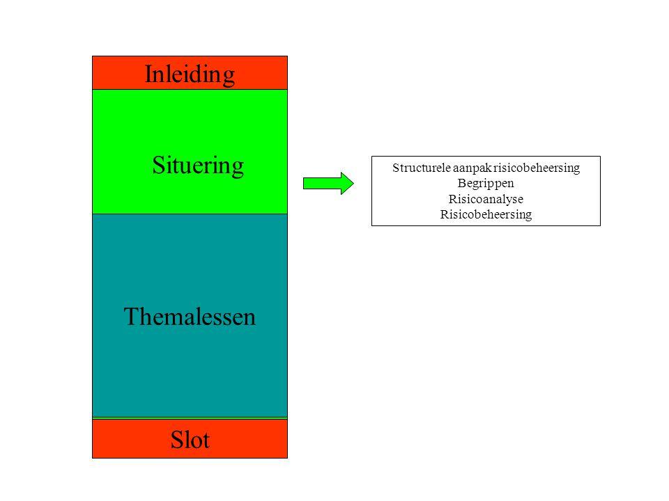 Inleiding Slot Themalessen Situering Structurele aanpak risicobeheersing Begrippen Risicoanalyse Risicobeheersing