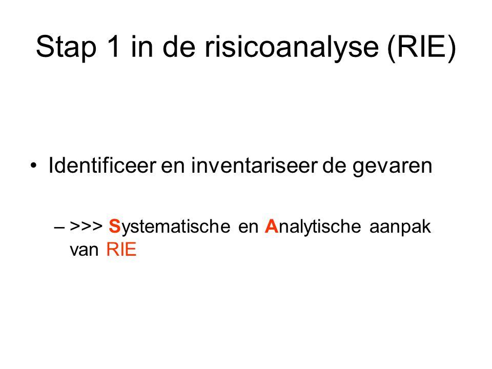 Stap 1 in de risicoanalyse (RIE) Identificeer en inventariseer de gevaren –>>> Systematische en Analytische aanpak van RIE