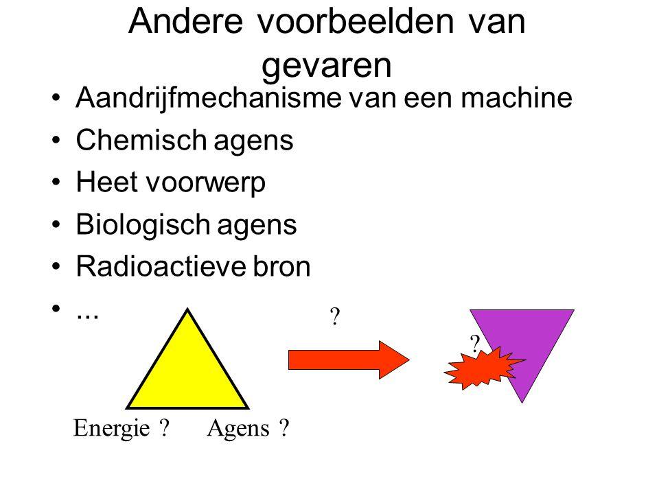 Andere voorbeelden van gevaren Aandrijfmechanisme van een machine Chemisch agens Heet voorwerp Biologisch agens Radioactieve bron... Energie ?Agens ?