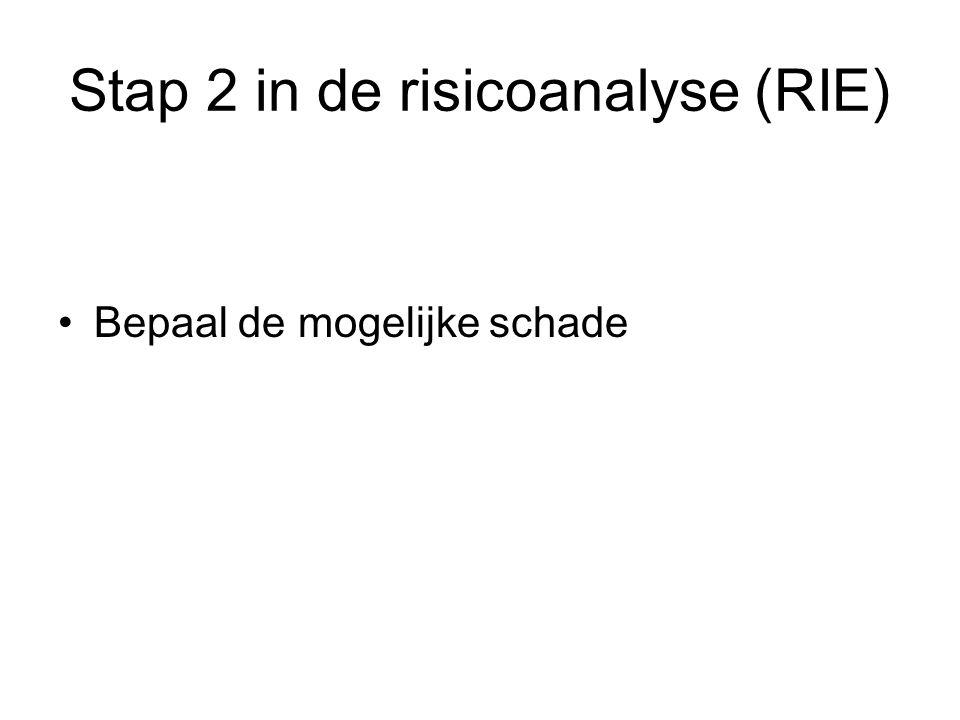 Stap 2 in de risicoanalyse (RIE) Bepaal de mogelijke schade