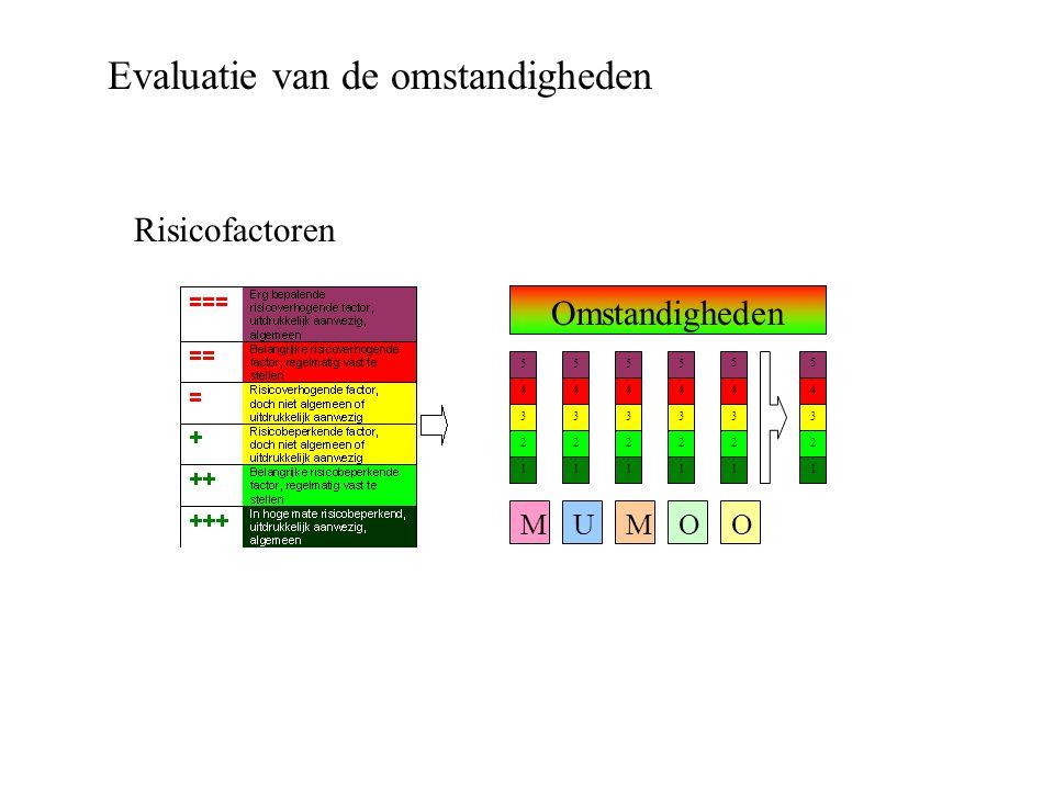5 4 3 2 1 5 4 3 2 1 5 4 3 2 1 5 4 3 2 1 5 4 3 2 1 MUMOO Omstandigheden 5 4 3 2 1 Risicofactoren Evaluatie van de omstandigheden