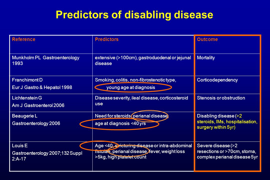 Predictors of disabling disease ReferencePredictorsOutcome Munkholm PL Gastroenterology 1993 extensive (>100cm), gastroduodenal or jejunal disease Mortality Franchimont D Eur J Gastro & Hepatol 1998 Smoking, colitis, non-fibrostenotic type, young age at diagnosis Corticodependency Lichtenstein G Am J Gastroenterol 2006 Disease severity, ileal disease, corticosteroid use Stenosis or obstruction Beaugerie L Gastroenterology 2006 Need for steroids, perianal disease, age at diagnosis <40 yrs Disabling disease (>2 steroids, IMs, hospitalisation, surgery within 5yr) Louis E Gastroenterology 2007;132 Suppl 2:A-17 Age 5kg, high platelet count Severe disease (>2 resections or >70cm, stoma, complex perianal disease 5yr