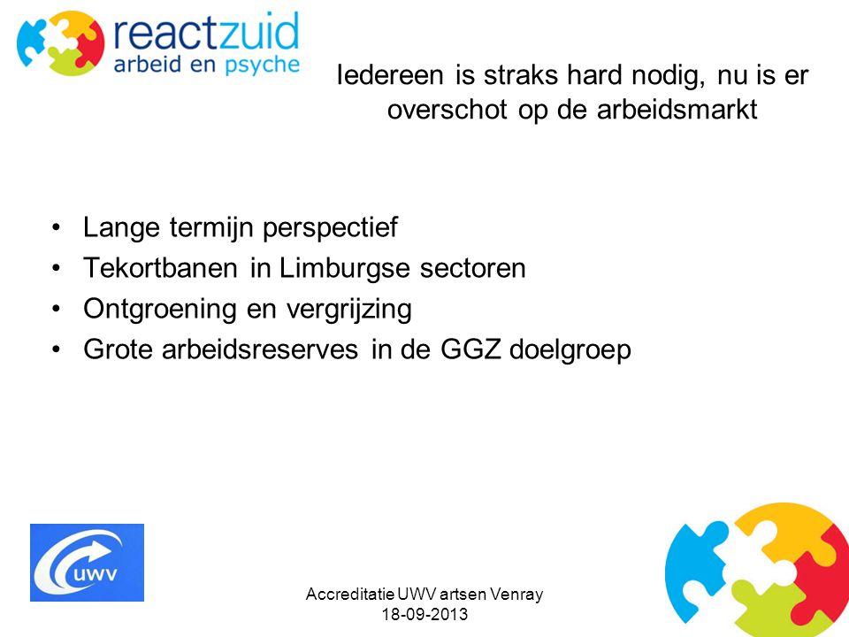 Accreditatie UWV artsen Venray 18-09-2013 Iedereen is straks hard nodig, nu is er overschot op de arbeidsmarkt Lange termijn perspectief Tekortbanen in Limburgse sectoren Ontgroening en vergrijzing Grote arbeidsreserves in de GGZ doelgroep