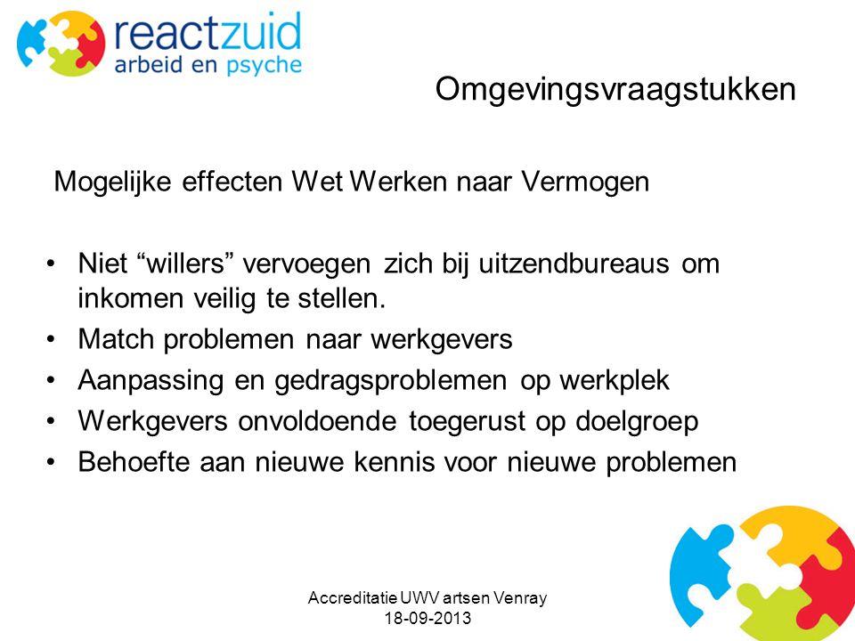 Accreditatie UWV artsen Venray 18-09-2013 Omgevingsvraagstukken Mogelijke effecten Wet Werken naar Vermogen Niet willers vervoegen zich bij uitzendbureaus om inkomen veilig te stellen.