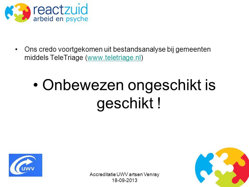 Ons credo voortgekomen uit bestandsanalyse bij gemeenten middels TeleTriage (www.teletriage.nl)www.teletriage.nl Onbewezen ongeschikt is geschikt .