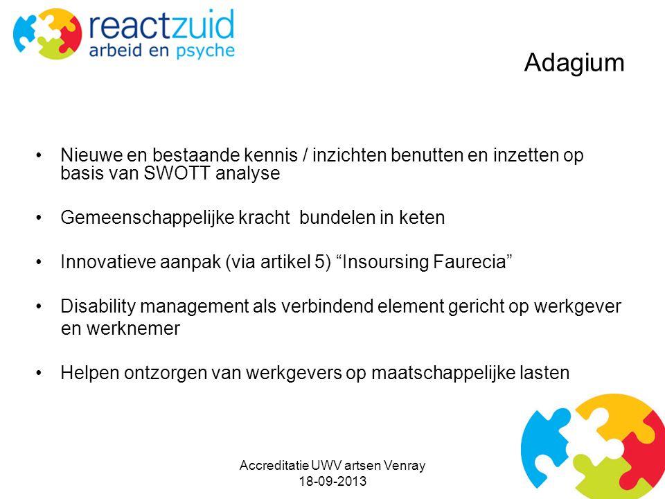 Adagium Nieuwe en bestaande kennis / inzichten benutten en inzetten op basis van SWOTT analyse Gemeenschappelijke kracht bundelen in keten Innovatieve