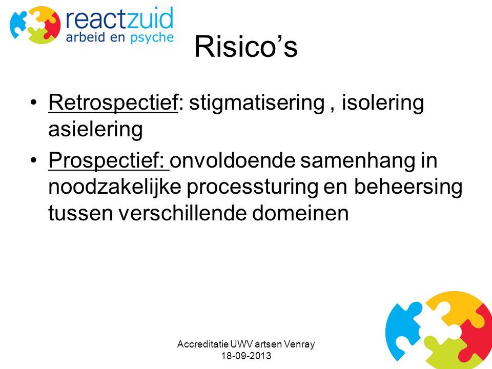 Risico's Retrospectief: stigmatisering, isolering asielering Prospectief: onvoldoende samenhang in noodzakelijke processturing en beheersing tussen verschillende domeinen Accreditatie UWV artsen Venray 18-09-2013