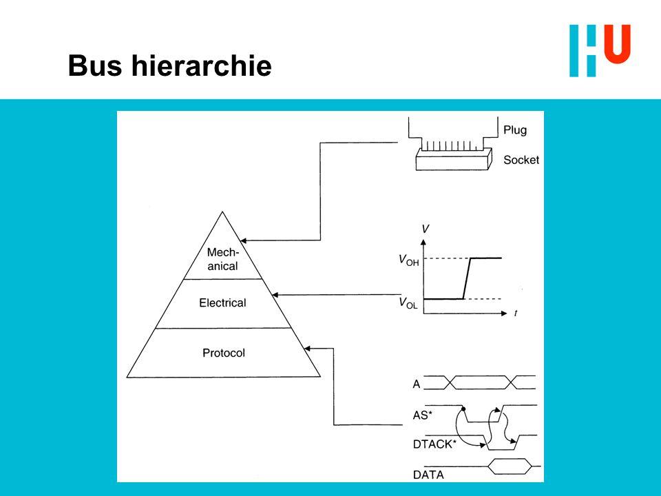 Bus hierarchie