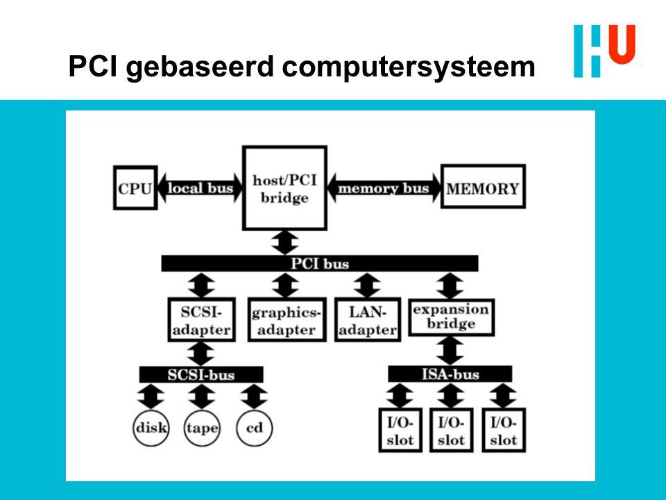 PCI gebaseerd computersysteem