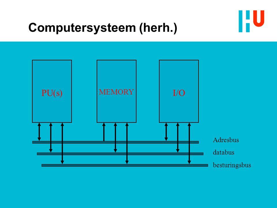 PU(s) MEMORY I/O Adresbus databus besturingsbus Computersysteem (herh.)