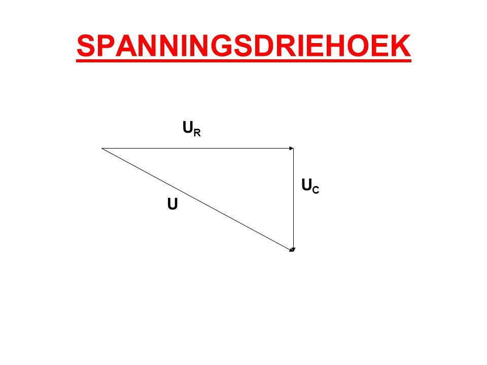 SPANNINGSDRIEHOEK URUR UCUC U