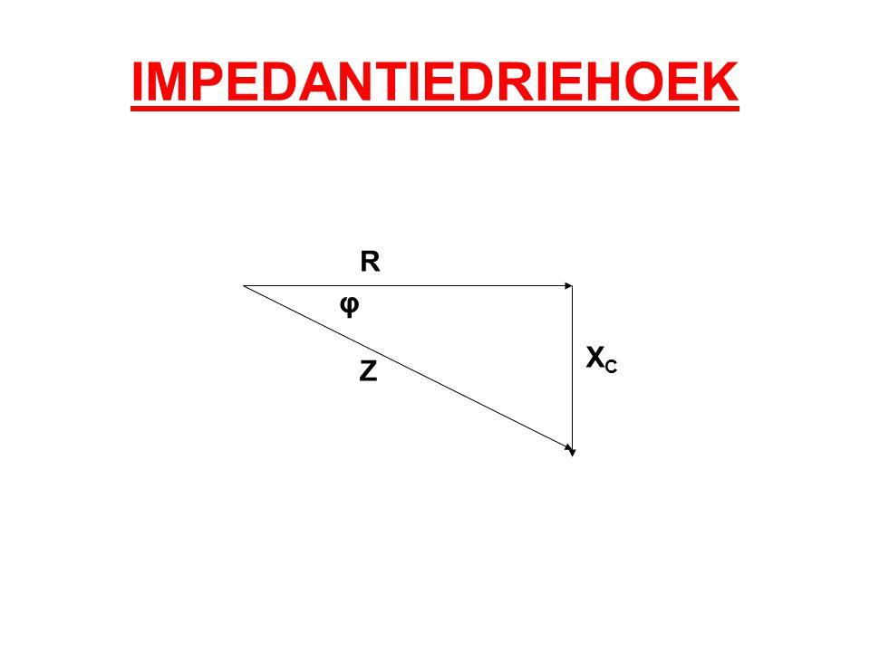 IMPEDANTIEDRIEHOEK Z XCXC R φ
