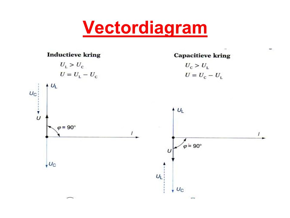 Vectordiagram