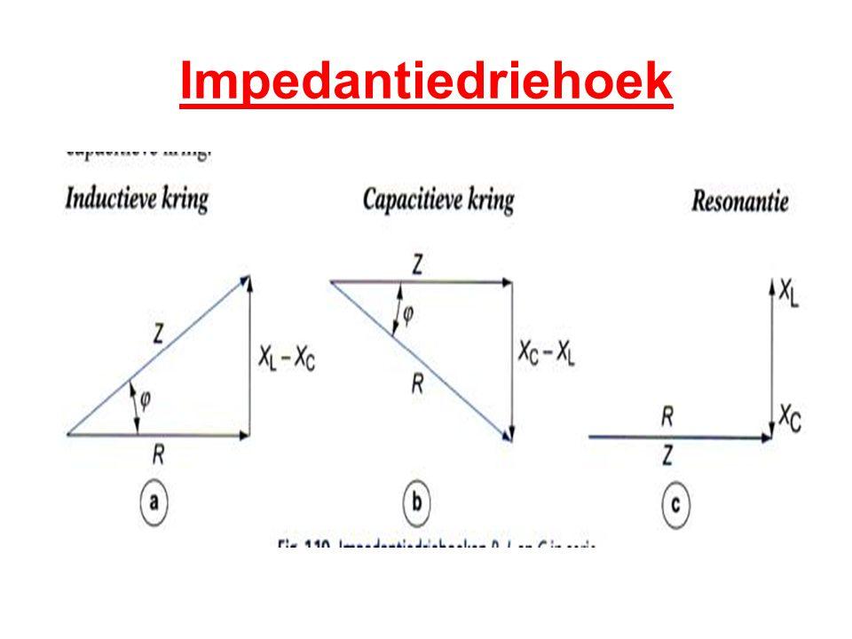 Impedantiedriehoek