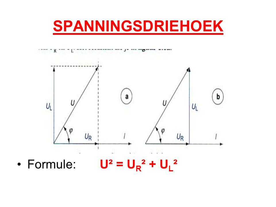 IMPEDANTIEDRIEHOEK FORMULE: Z² = R² + X L ² XLXL R Z φ