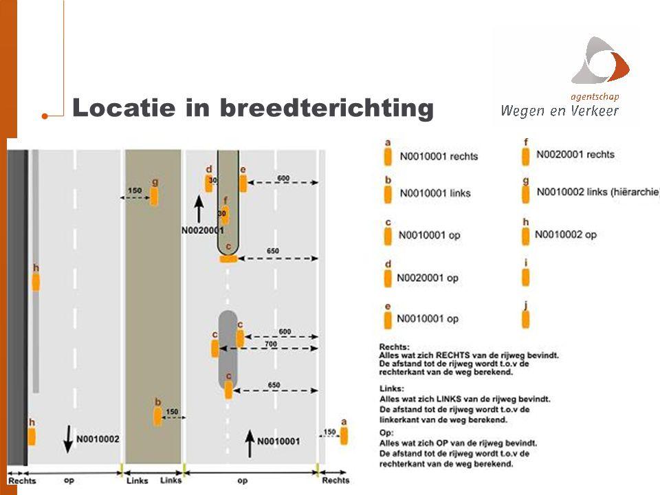 Locatie in breedterichting