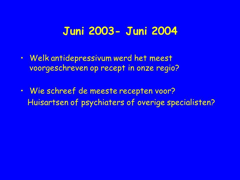 Juni 2003- Juni 2004 Welk antidepressivum werd het meest voorgeschreven op recept in onze regio? Wie schreef de meeste recepten voor? Huisartsen of ps