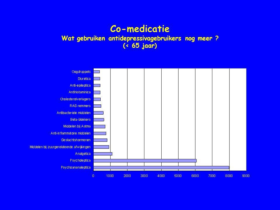 Co-medicatie Wat gebruiken antidepressivagebruikers nog meer ? (< 65 jaar)