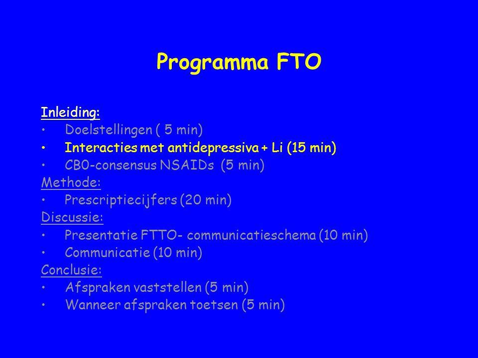 Programma FTO Inleiding: Doelstellingen ( 5 min) Interacties met antidepressiva + Li (15 min) CB0-consensus NSAIDs (5 min) Methode: Prescriptiecijfers