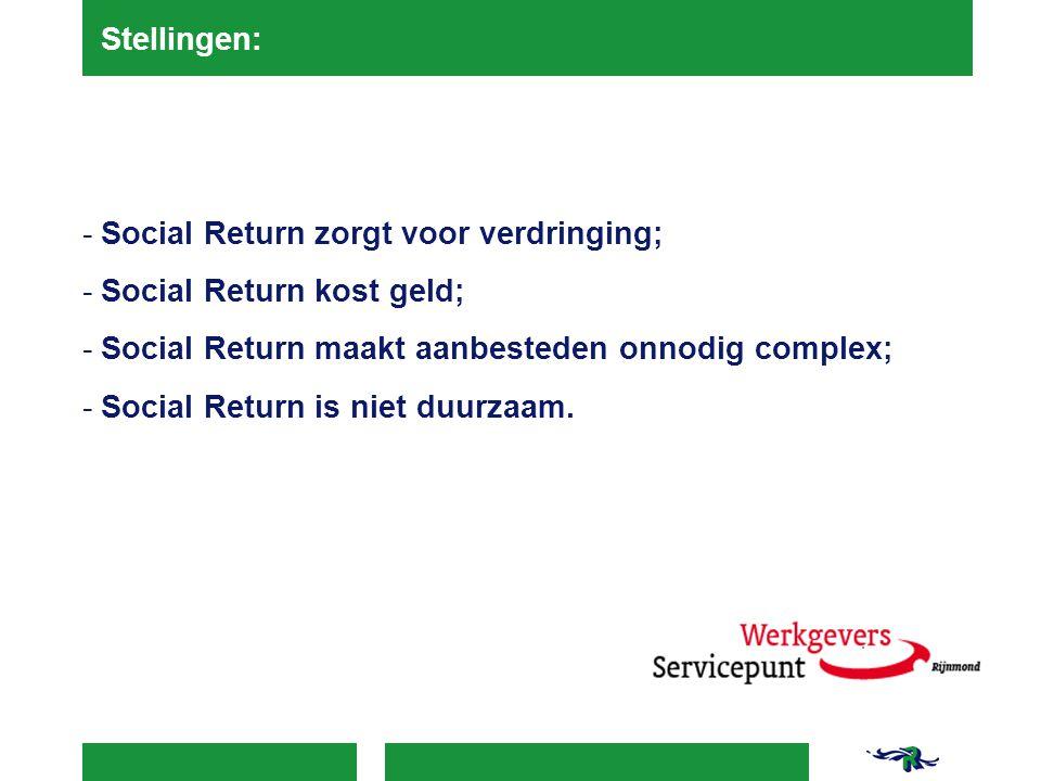 Stellingen: -Social Return zorgt voor verdringing; -Social Return kost geld; -Social Return maakt aanbesteden onnodig complex; -Social Return is niet