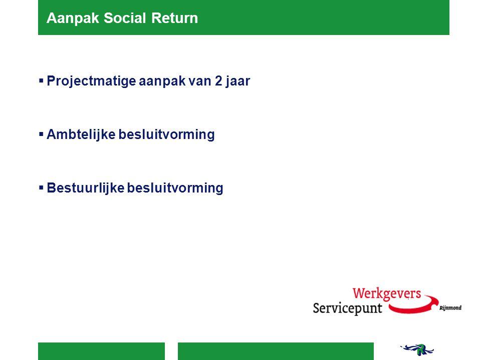 Invulling en coördinatiepunt Social Return Invulling Inzet doelgroepen, compensatie orders, verbetering sociale cohesie, deelnemingen en regio.