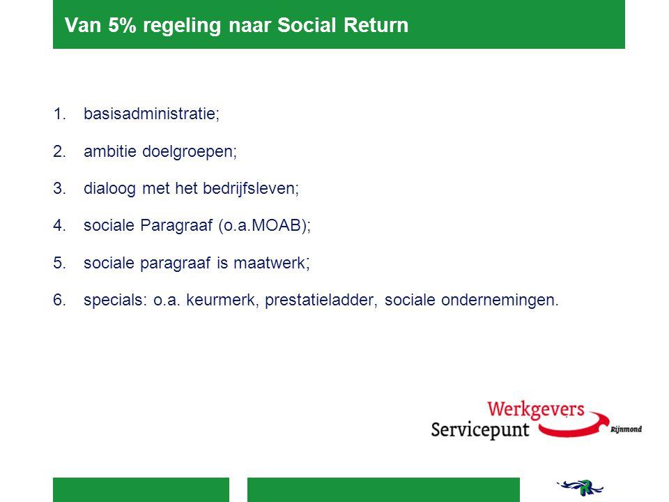 Van 5% regeling naar Social Return 1.basisadministratie; 2.ambitie doelgroepen; 3.dialoog met het bedrijfsleven; 4.sociale Paragraaf (o.a.MOAB); 5.soc
