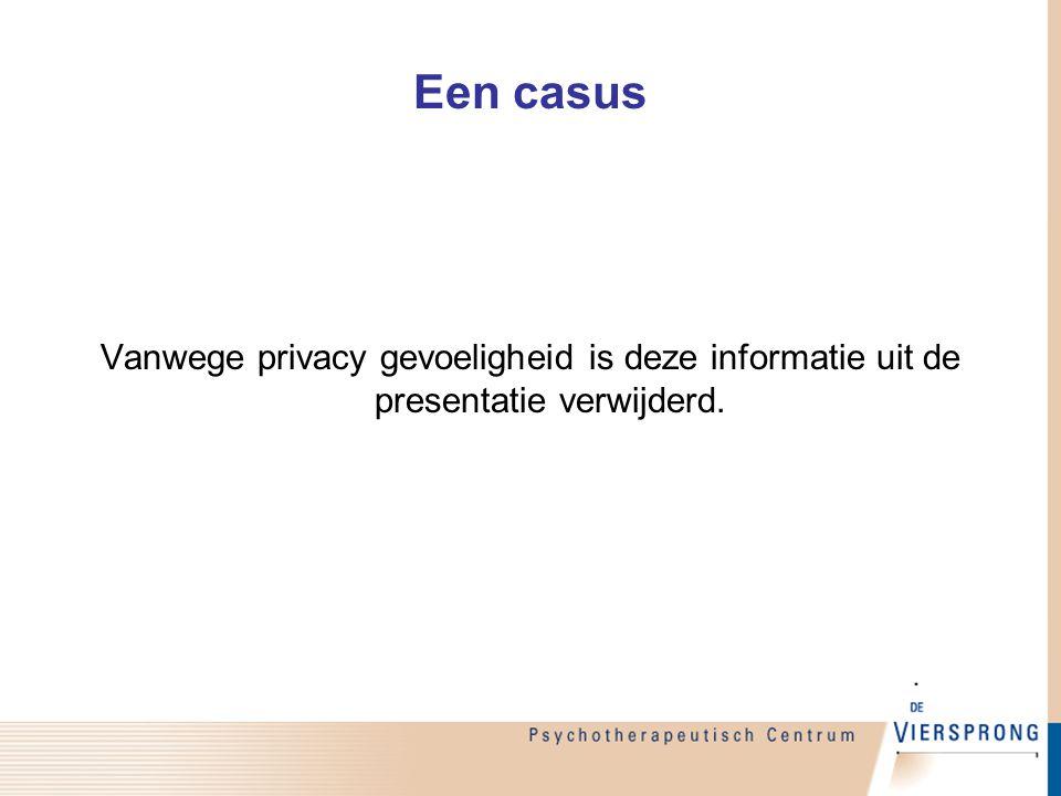 Een casus Vanwege privacy gevoeligheid is deze informatie uit de presentatie verwijderd.