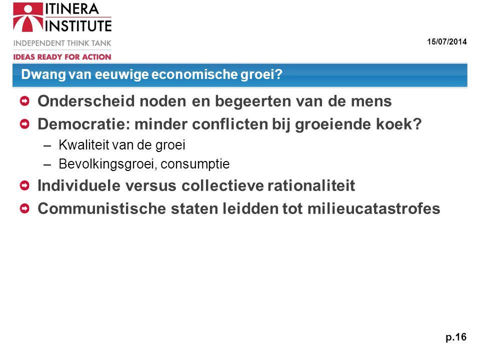 15/07/2014 p.16 Onderscheid noden en begeerten van de mens Democratie: minder conflicten bij groeiende koek? –Kwaliteit van de groei –Bevolkingsgroei,