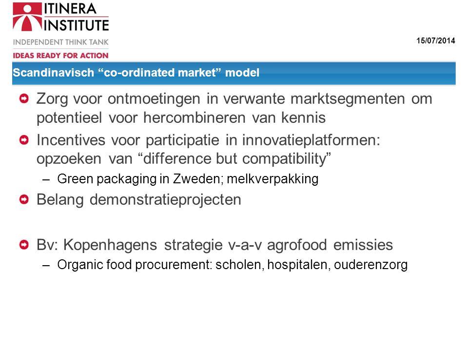"""15/07/2014 Scandinavisch """"co-ordinated market"""" model Zorg voor ontmoetingen in verwante marktsegmenten om potentieel voor hercombineren van kennis Inc"""