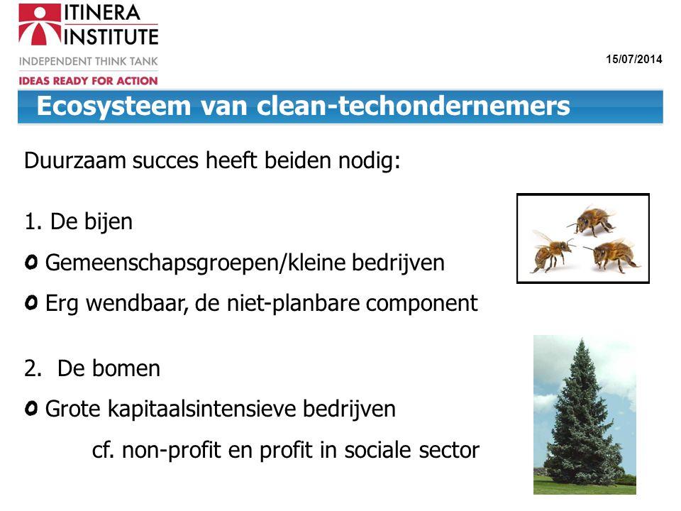 15/07/2014 Duurzaam succes heeft beiden nodig: 1. De bijen Gemeenschapsgroepen/kleine bedrijven Erg wendbaar, de niet-planbare component 2. De bomen G