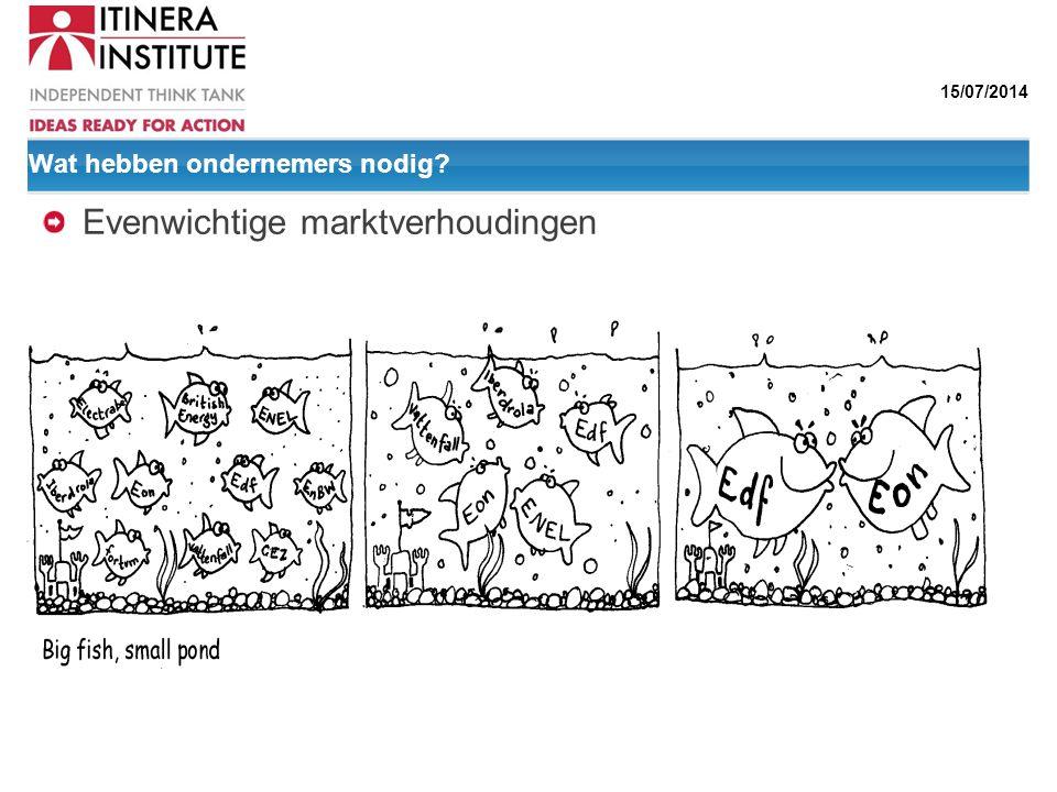 15/07/2014 Wat hebben ondernemers nodig? Evenwichtige marktverhoudingen