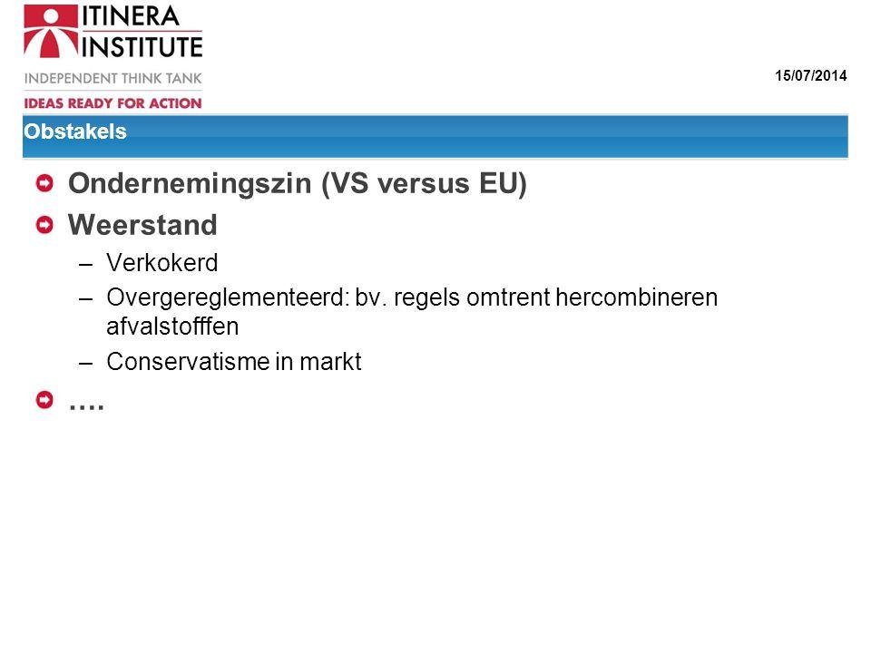 15/07/2014 Obstakels Ondernemingszin (VS versus EU) Weerstand –Verkokerd –Overgereglementeerd: bv. regels omtrent hercombineren afvalstofffen –Conserv