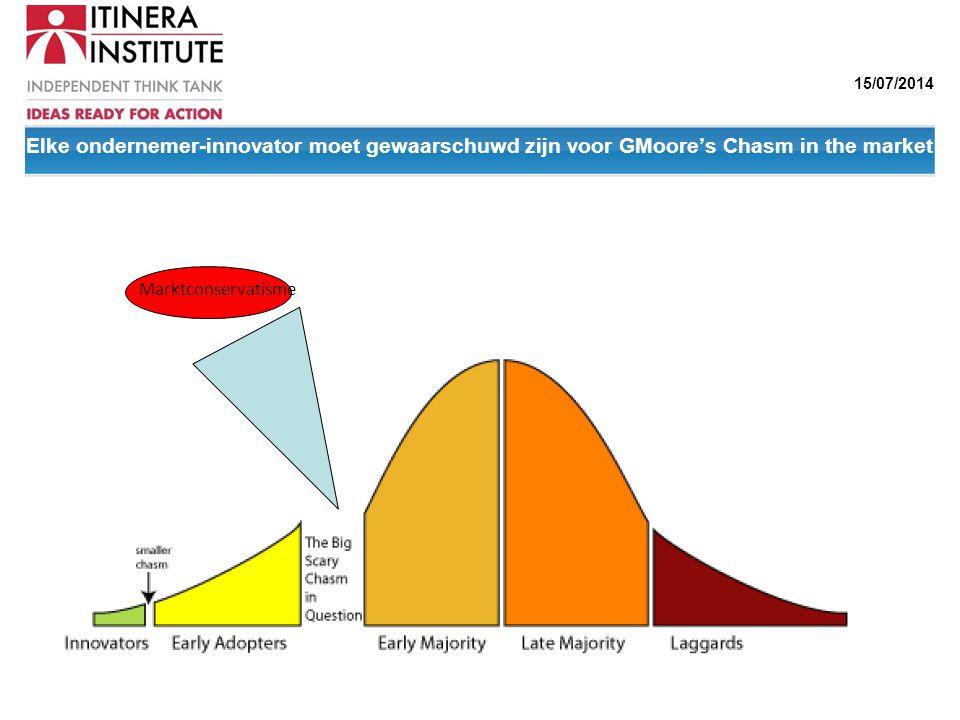 15/07/2014 Elke ondernemer-innovator moet gewaarschuwd zijn voor GMoore's Chasm in the market Marktconservatisme