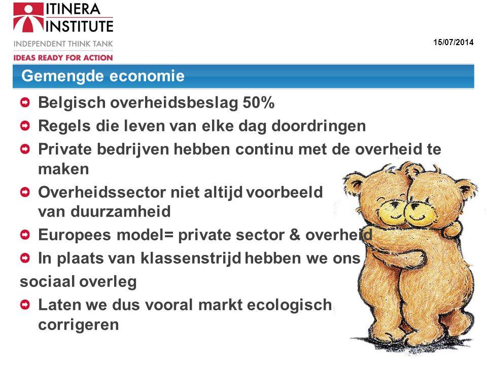 15/07/2014 Gemengde economie Belgisch overheidsbeslag 50% Regels die leven van elke dag doordringen Private bedrijven hebben continu met de overheid t