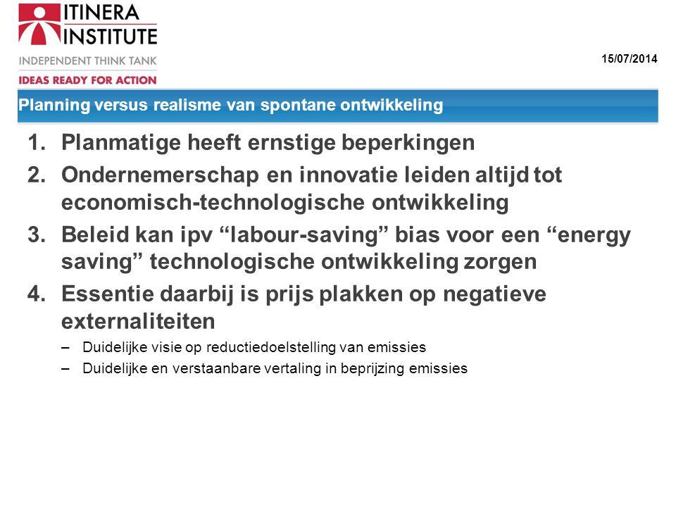 15/07/2014 Planning versus realisme van spontane ontwikkeling 1.Planmatige heeft ernstige beperkingen 2.Ondernemerschap en innovatie leiden altijd tot