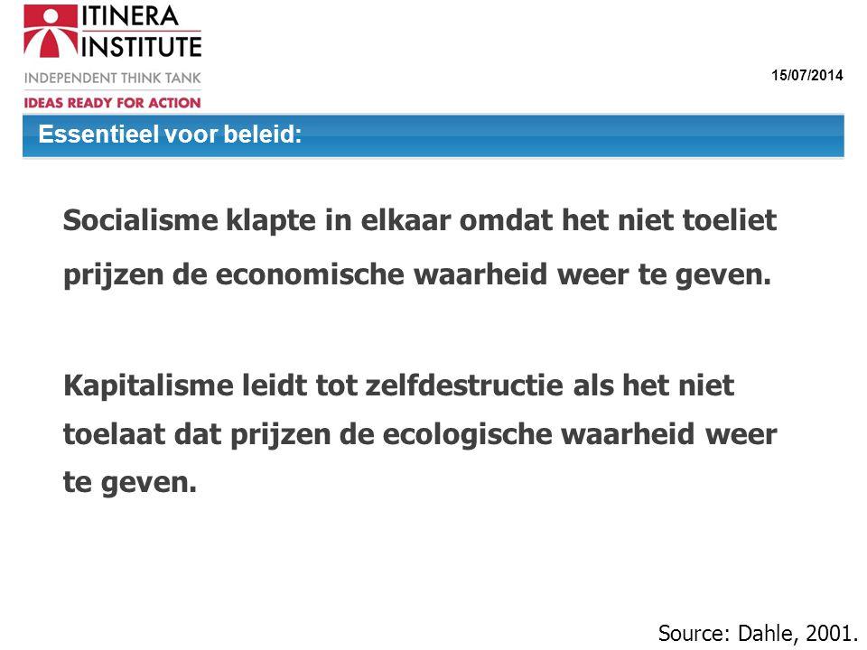 15/07/2014 Socialisme klapte in elkaar omdat het niet toeliet prijzen de economische waarheid weer te geven. Kapitalisme leidt tot zelfdestructie als