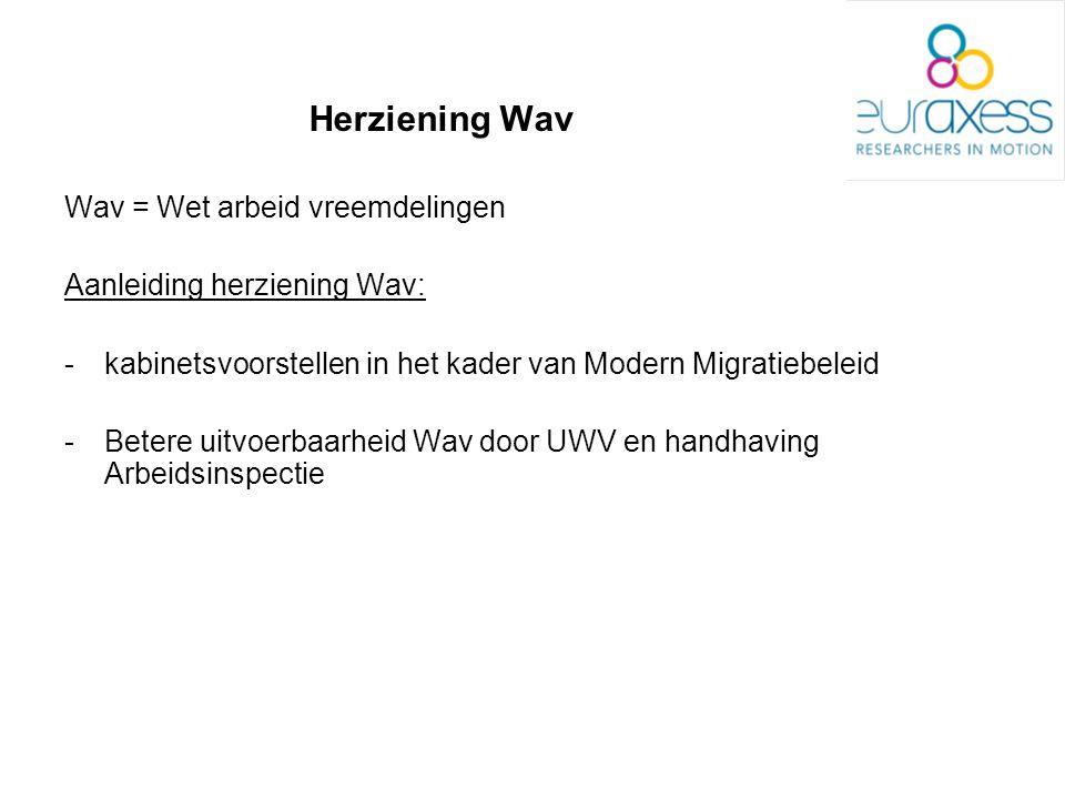 Herziening Wav Wav = Wet arbeid vreemdelingen Aanleiding herziening Wav: -kabinetsvoorstellen in het kader van Modern Migratiebeleid -Betere uitvoerba