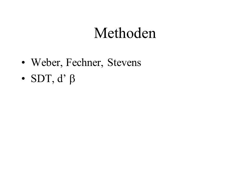 Methoden Weber, Fechner, Stevens SDT, d' 