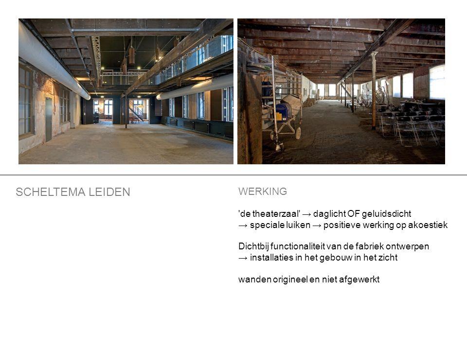 WERKING 'de theaterzaal' → daglicht OF geluidsdicht → speciale luiken → positieve werking op akoestiek Dichtbij functionaliteit van de fabriek ontwerp