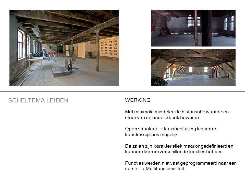 WERKING Met minimale middelen de historische waarde en sfeer van de oude fabriek bewaren Open structuur → kruisbestuiving tussen de kunstdisciplines m