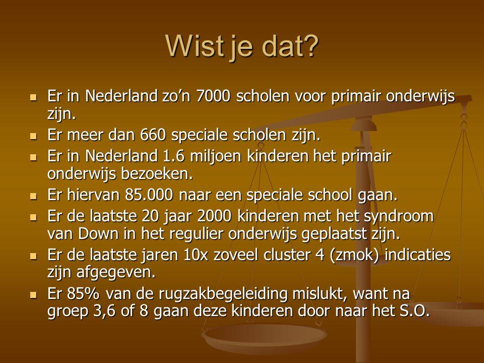 Wist je dat? Er in Nederland zo'n 7000 scholen voor primair onderwijs zijn. Er in Nederland zo'n 7000 scholen voor primair onderwijs zijn. Er meer dan