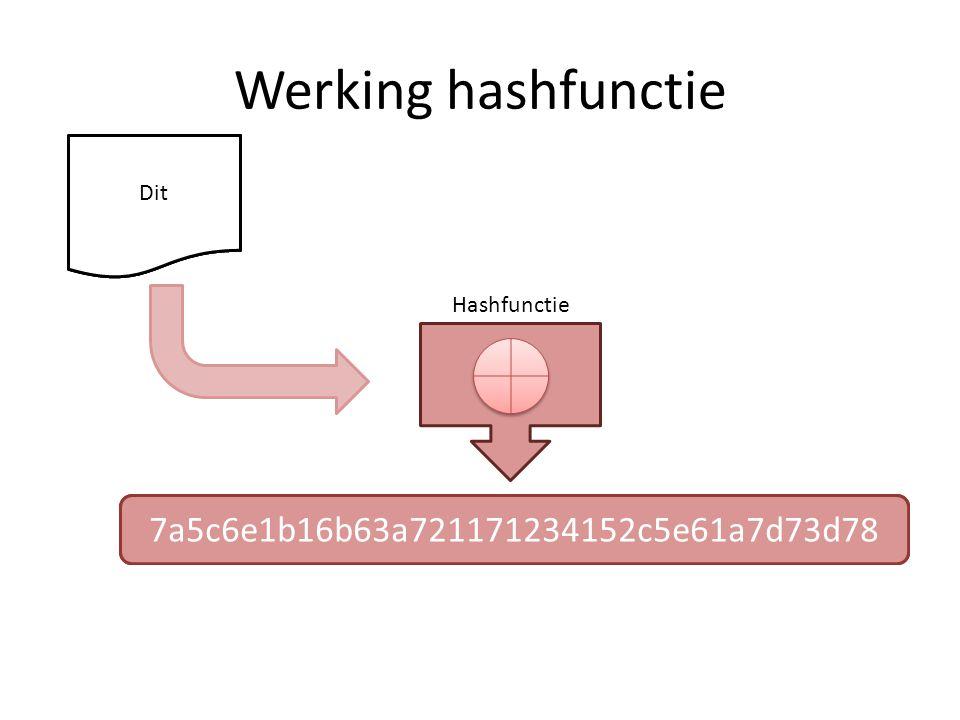 Dit is een demonstratie van een hashfunctie Werking hashfunctie Dit is Een demonstratie van een hashfunctie abc4f3deee345912fd212365546732e3f3a3c3dd Hashfunctie 12c3cc24e99e2b521dc277ea311213e4cab29a97a5c6e1b16b63a721171234152c5e61a7d73d78 Dit