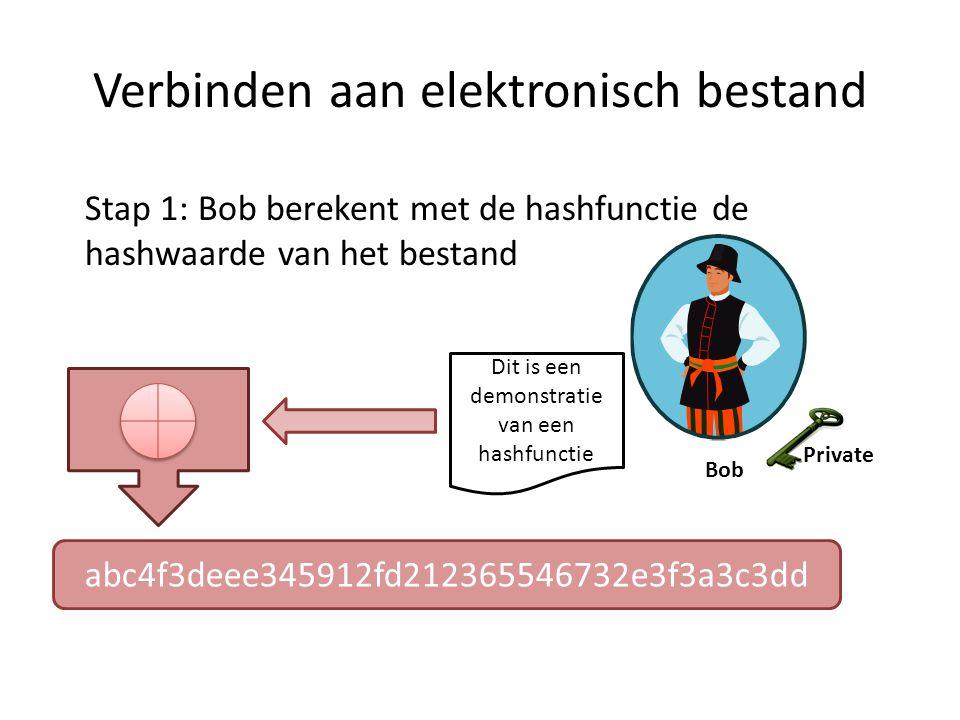 Verbinden aan elektronisch bestand abc4f3deee345912fd212365546732e3f3a3c3dd Dit is een demonstratie van een hashfunctie Stap 1: Bob berekent met de hashfunctie de hashwaarde van het bestand Bob Private