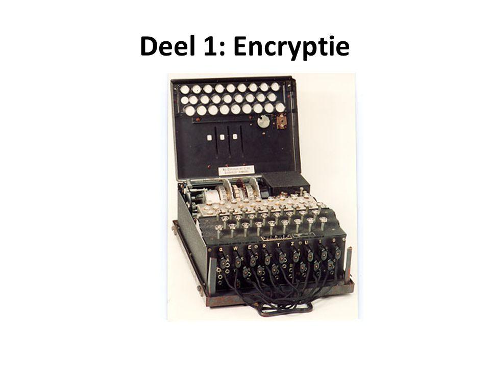 Deel 1: Encryptie