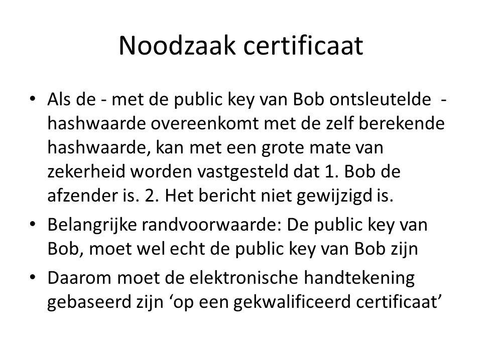 Noodzaak certificaat Als de - met de public key van Bob ontsleutelde - hashwaarde overeenkomt met de zelf berekende hashwaarde, kan met een grote mate van zekerheid worden vastgesteld dat 1.