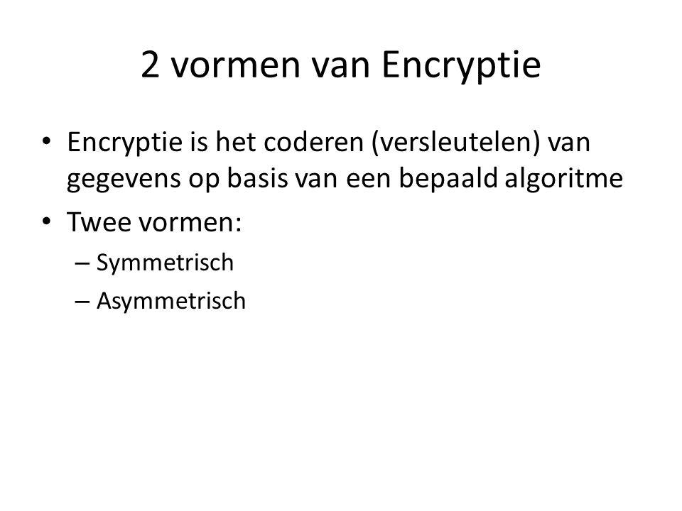 2 vormen van Encryptie Encryptie is het coderen (versleutelen) van gegevens op basis van een bepaald algoritme Twee vormen: – Symmetrisch – Asymmetrisch