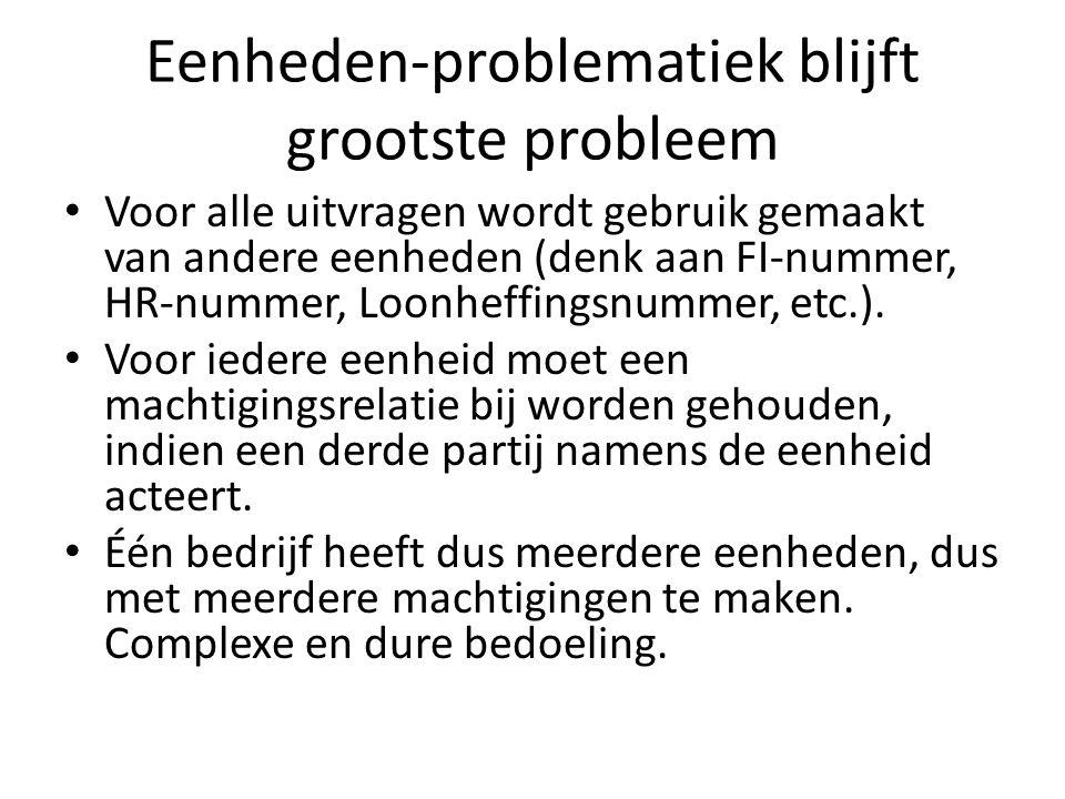 Eenheden-problematiek blijft grootste probleem Voor alle uitvragen wordt gebruik gemaakt van andere eenheden (denk aan FI-nummer, HR-nummer, Loonheffingsnummer, etc.).