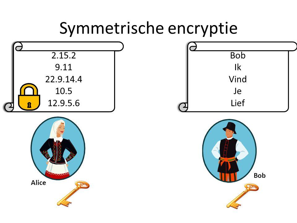 Symmetrische encryptie Bob Ik Vind Je Lief Bob Ik Vind Je Lief Alice Bob 2.15.2 9.11 22.9.14.4 10.5 12.9.5.6 2.15.2 9.11 22.9.14.4 10.5 12.9.5.6 Bob Ik Vind Je Lief Bob Ik Vind Je Lief