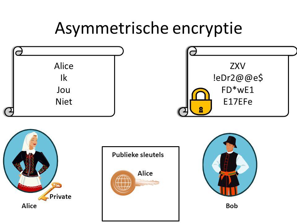Alice Ik Jou Niet Alice Ik Jou Niet Asymmetrische encryptie Alice Publieke sleutels Alice Ik Jou Niet Alice Ik Jou Niet ZXV !eDr2@@e$ FD*wE1 E17EFe ZXV !eDr2@@e$ FD*wE1 E17EFe Alice Private Bob